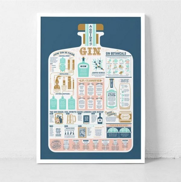 a beautifully illustrated print outlining a guide to gin by Stuart Gardiner