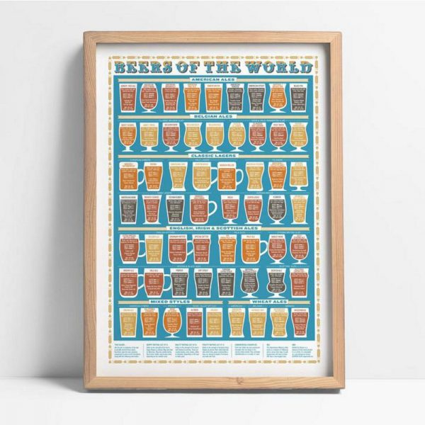 a beautifully illustrated print outlining beers of the world Suart Gardiner