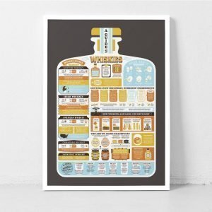 a beautifully illustrated print depicting a guide to whiskies Suart Gardiner