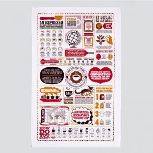 a beautifully designed tea towel covered in coffee information by Stuart Gardiner