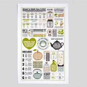 a beautifully designed tea towel depicting tips and information about tea by Stuart Gardiner