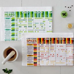 Herbs and Spices Tea Towel each showing interesting information about how to pair with food